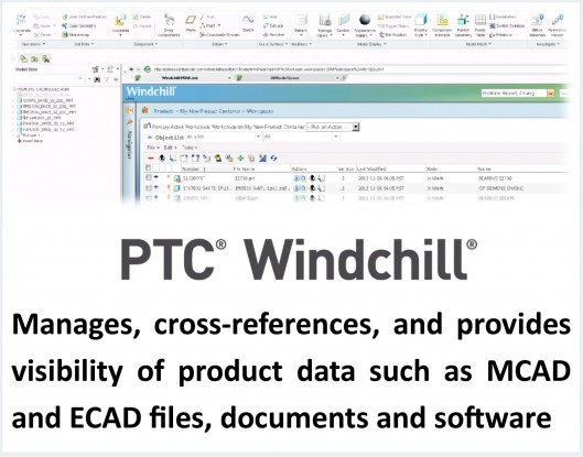 PTC Windchill PLM Software for Product Lifecycle Management